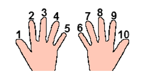 counting-using-fingers-1